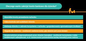 Konto bankowe dla dziecka