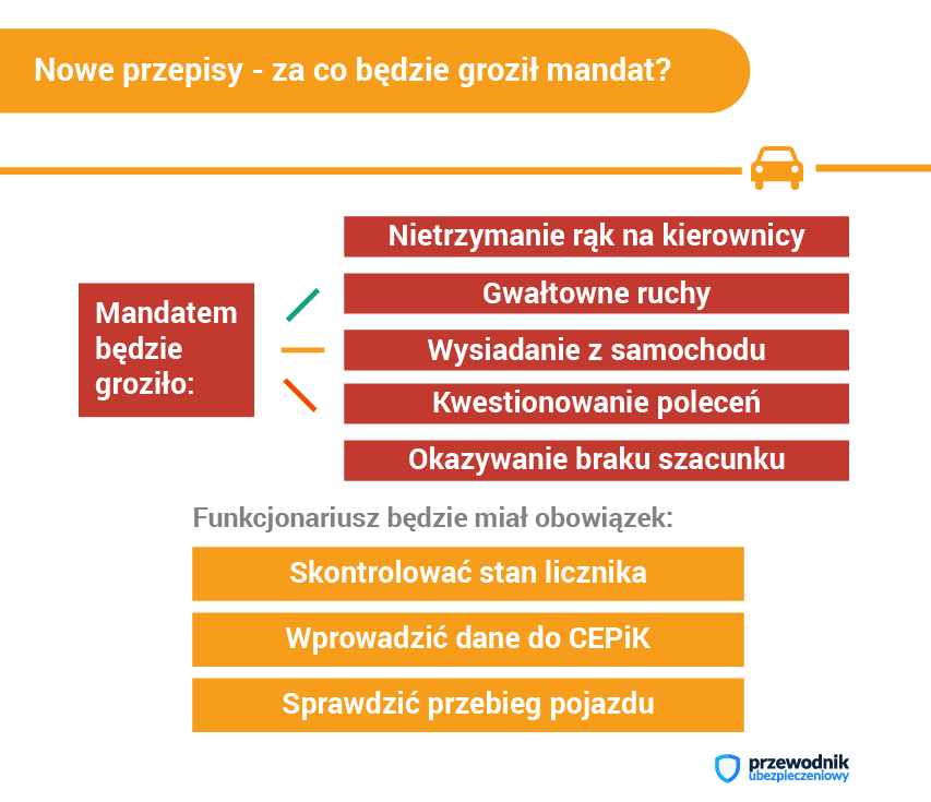 Nowe przepisy - za co będzie można dostać mandat